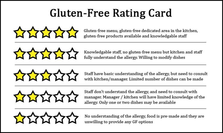 French restaurant rating system?